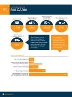 Bulgaria Factsheet 2014