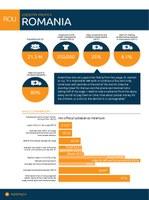Romania Factsheet 2014