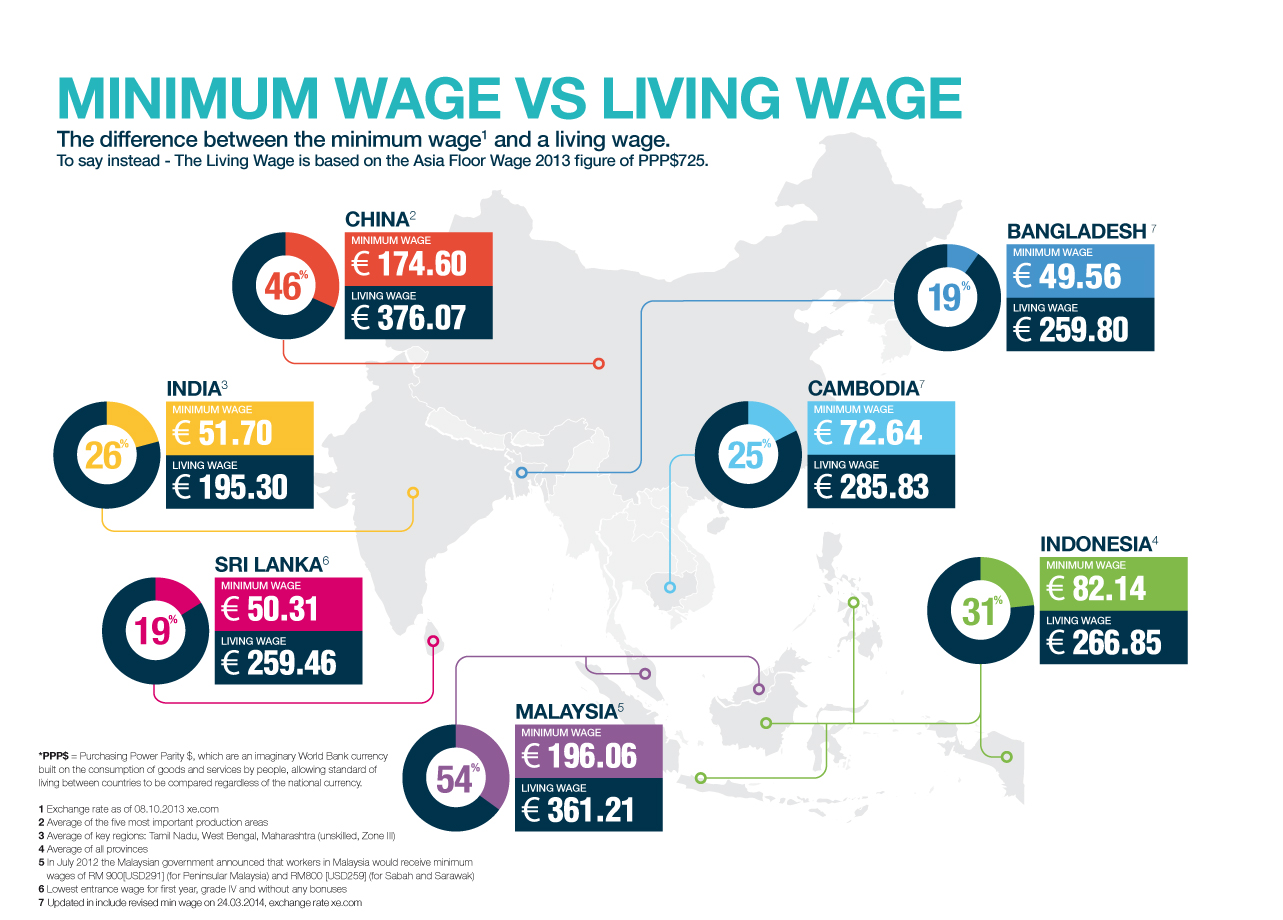 Living Wage versus Minimum Wage map
