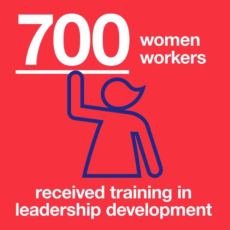 700 women workers