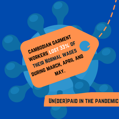 Garment workers on poverty pay are left without billions of their wages during pandemicon