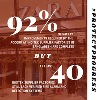 Zara must not walk away from safety agreement while workers remain at risk sewing its clothes